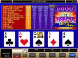 Karetní hra Bonus Deuces Wild