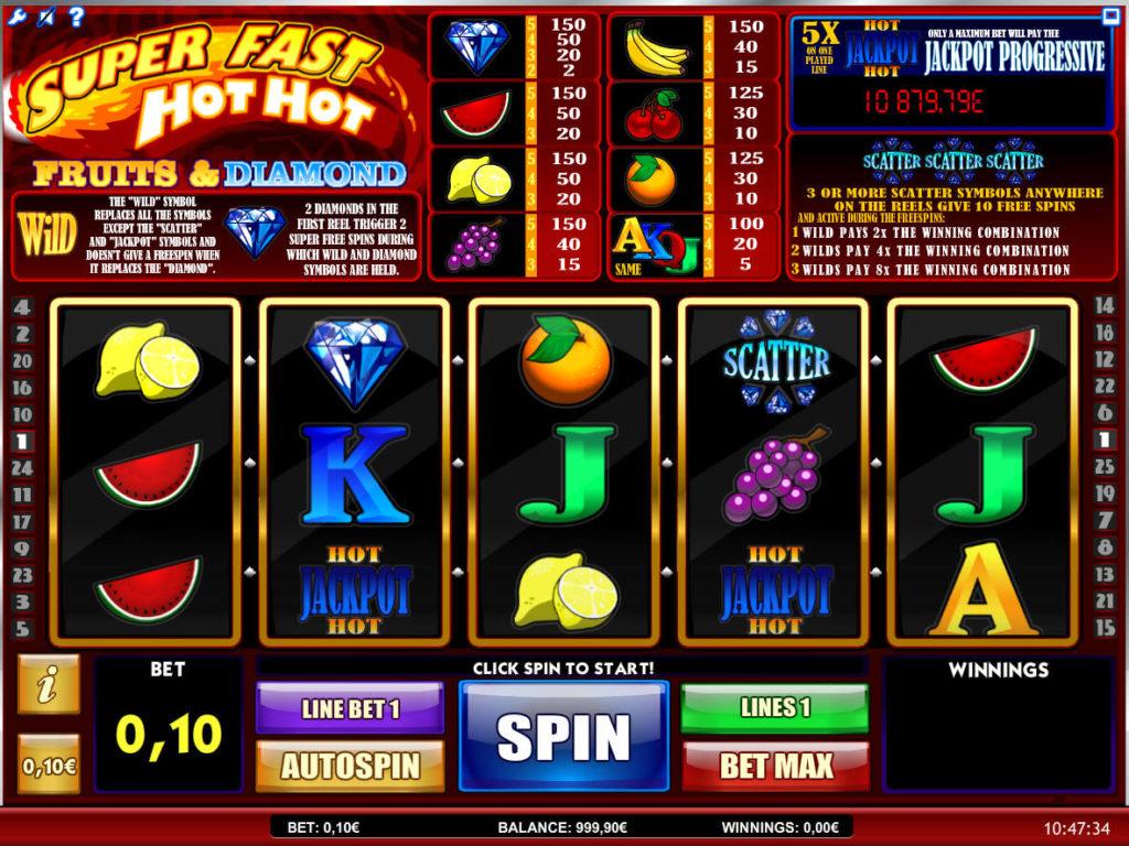 Kasino automat zdarma Super Fast Hot Hot